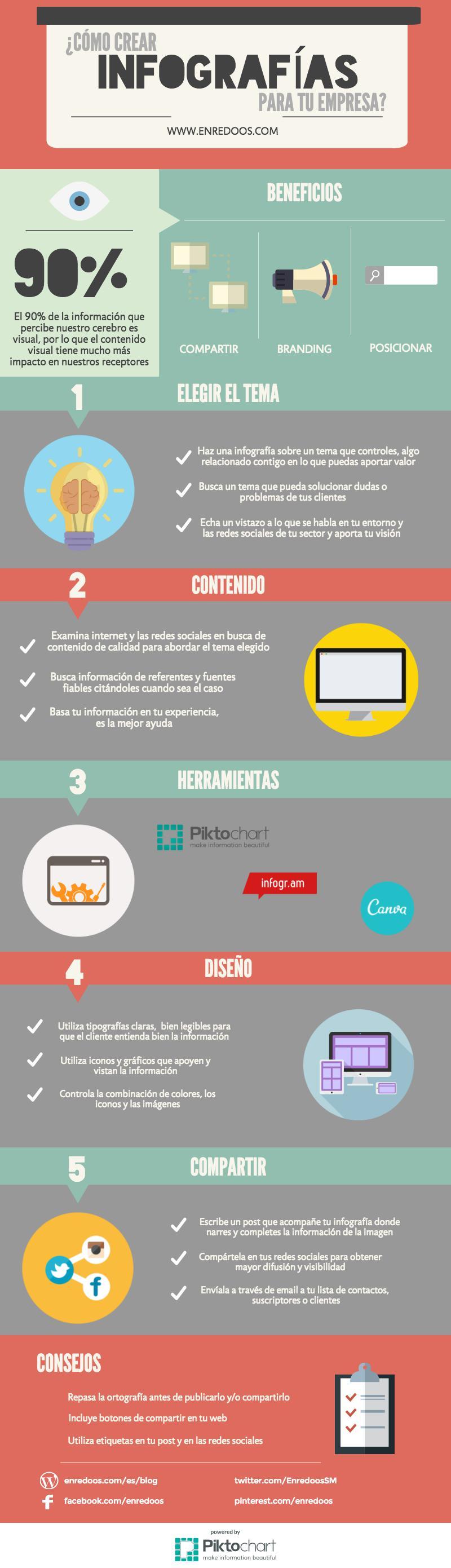 Cómo crear infografías para tu empresa