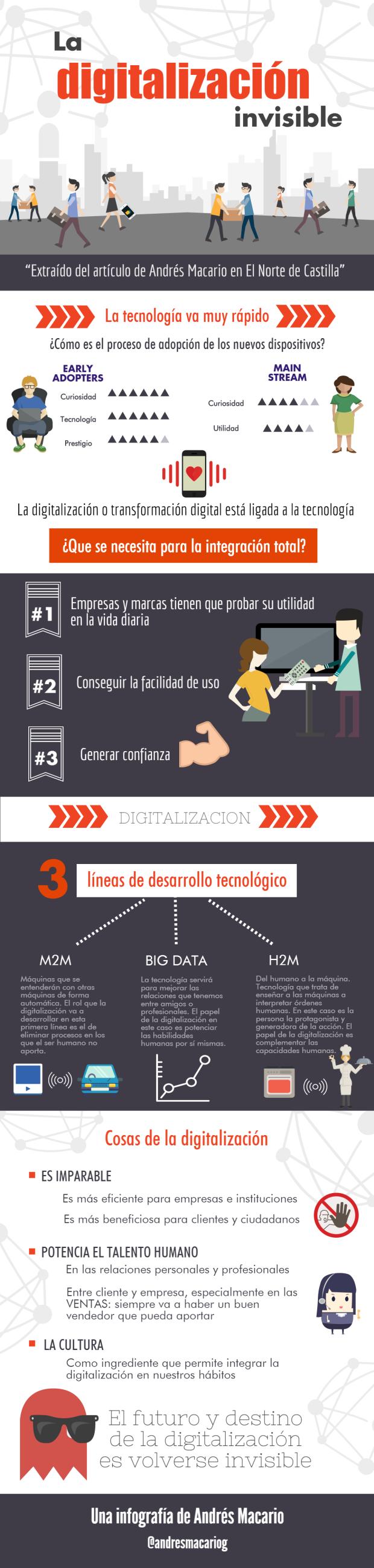 La digitalizacion invisible-infografia Andres Macario