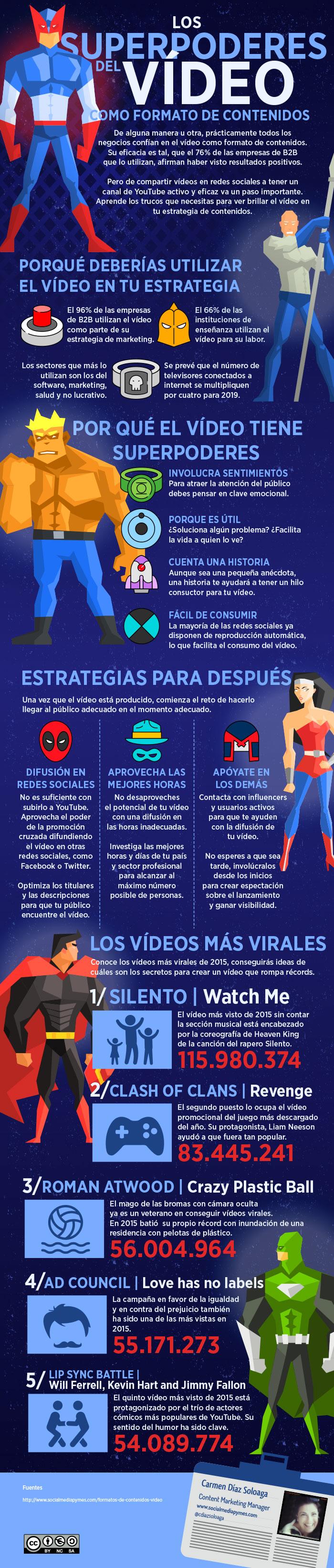 Los superpoderes del vídeo como formato de contenidos