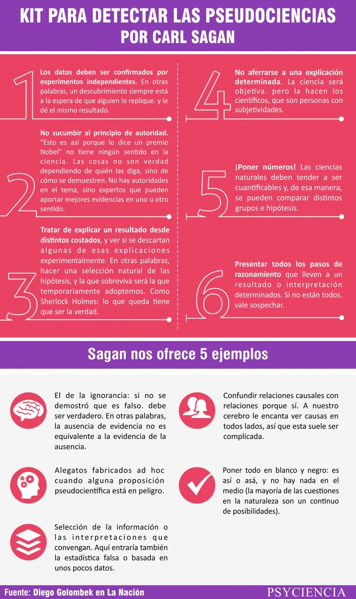 Kit para detectar pseudociencias (por Carl Sagan)