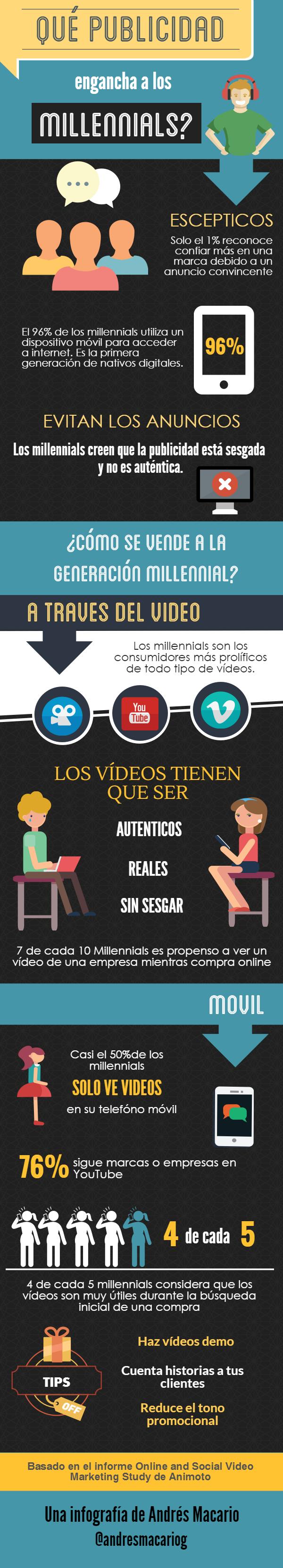 Que publicidad engancha a los millennials - Infografia Andres Macario