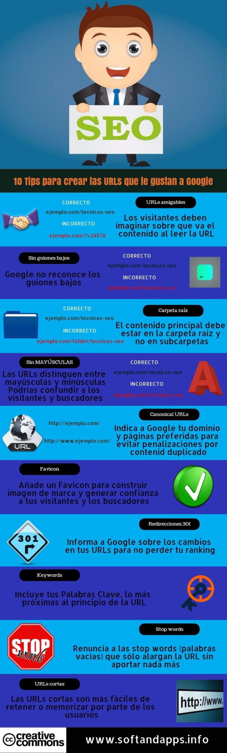 10 consejos para crear una URL que le guste a Google