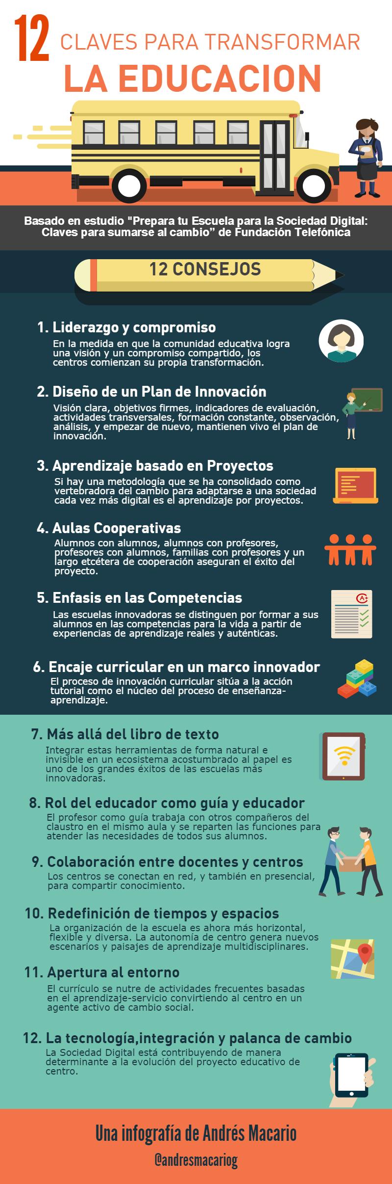 12 claves para transformar la Educación