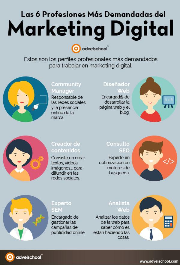 Resultado de imagen de 6 perfiles de marketing digital infografia