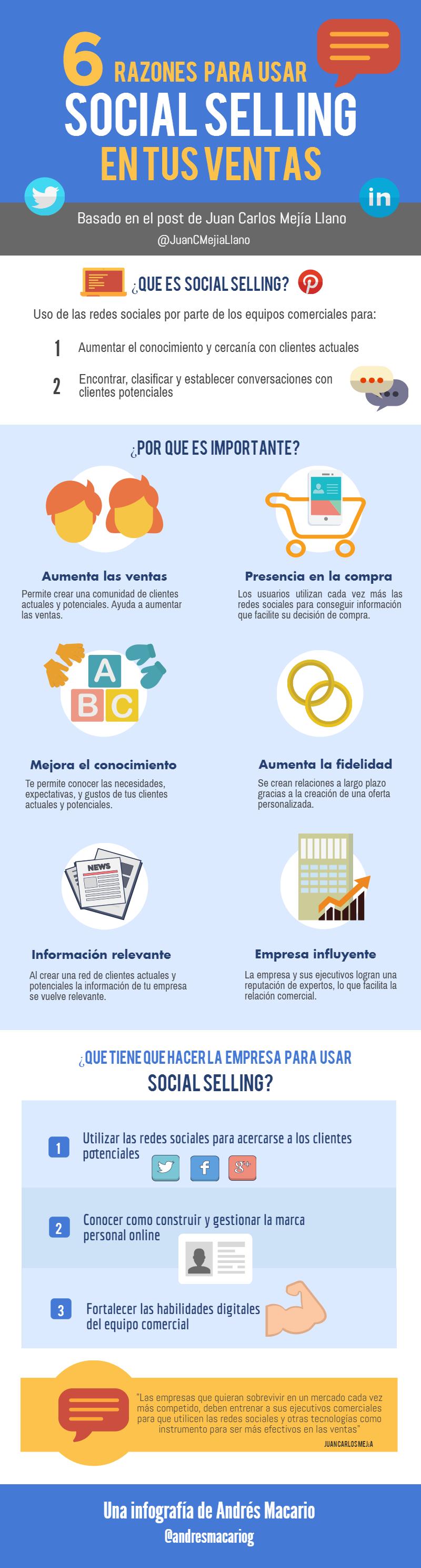 6 Razones para usar Social Selling - Andres Macario (JuanCMejia)
