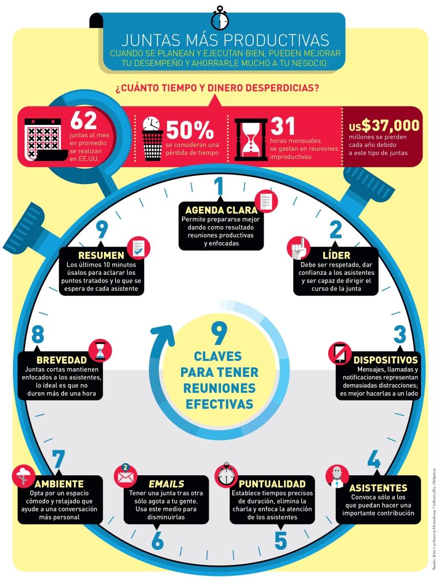 9 claves para una reuniones productivas