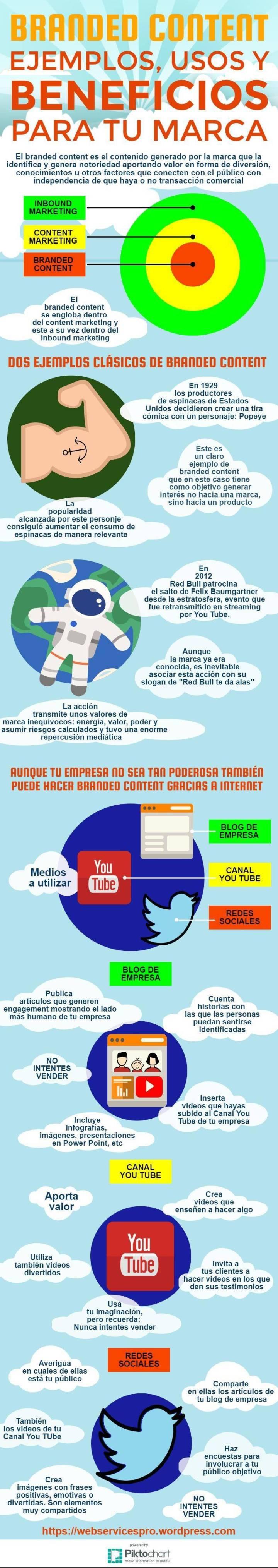 Branded content: ejemplos - usos - beneficios para tu marca