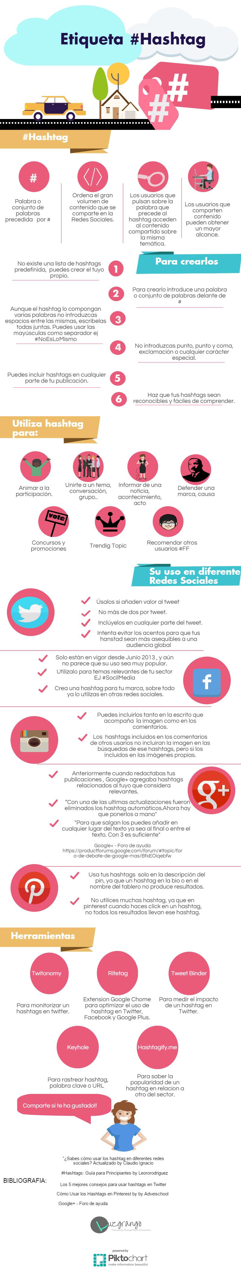 Hashtags: Todo lo que debes saber