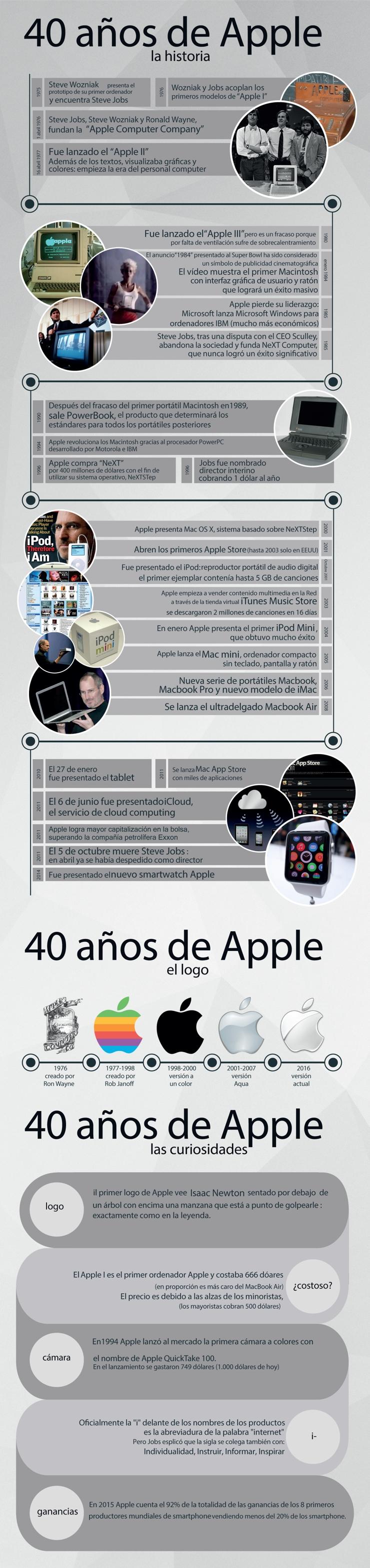 Apple: historia de sus primeros 40 años