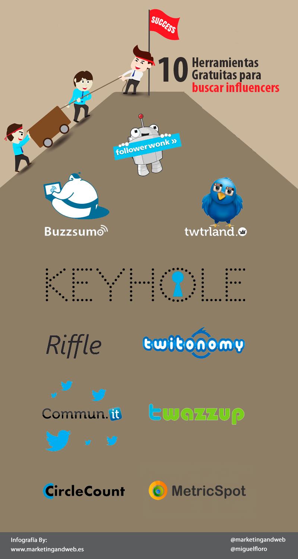 10 herramientas gratuitas para buscar
