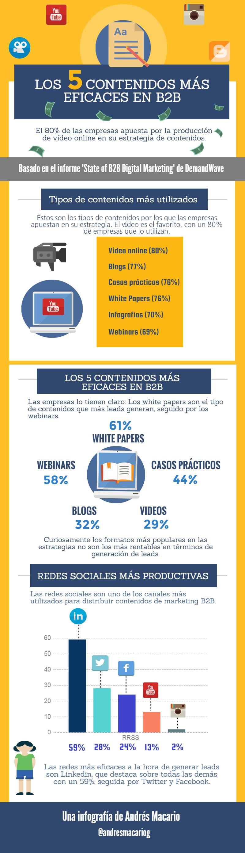 Los 5 contenidos mas eficaces en B2B-Infografia Andres Macario