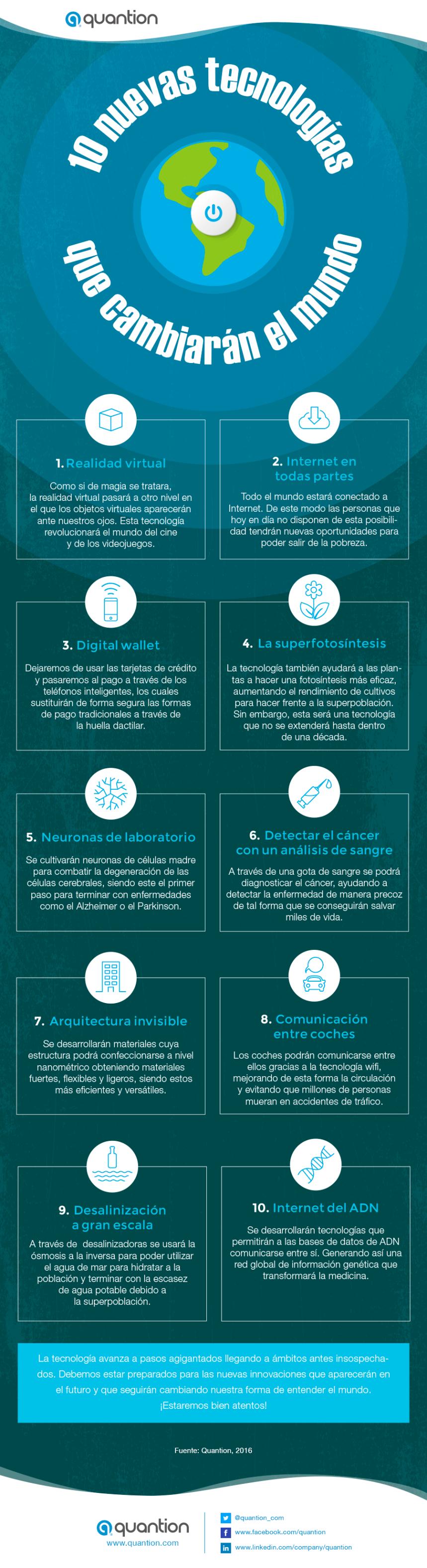10-nuevas-tecnologias-que-cambiaran-el-mundo-infografia
