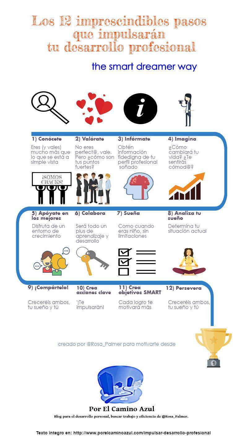 12 pasos para tu desarrollo profesional