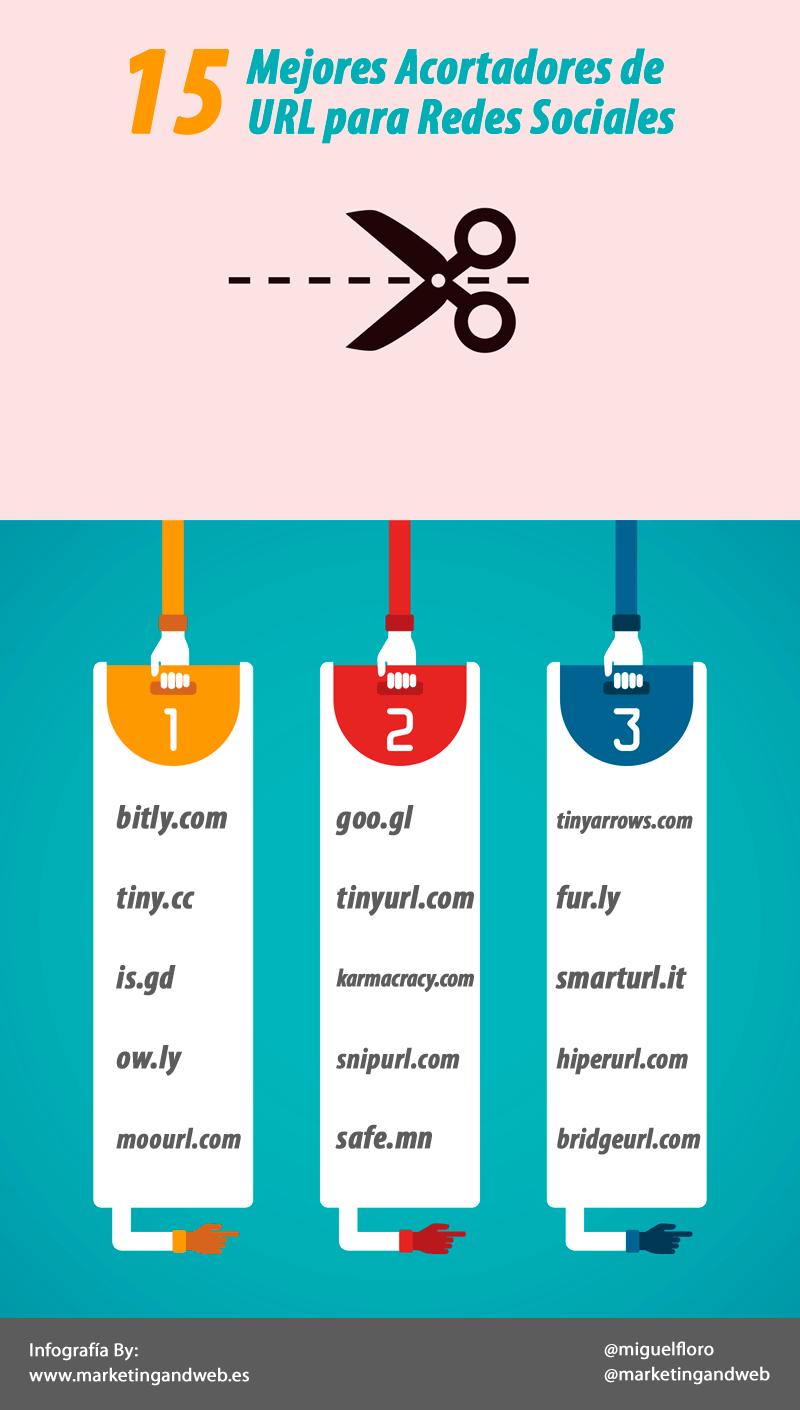 15 mejores acosadores de URL para Redes Sociales