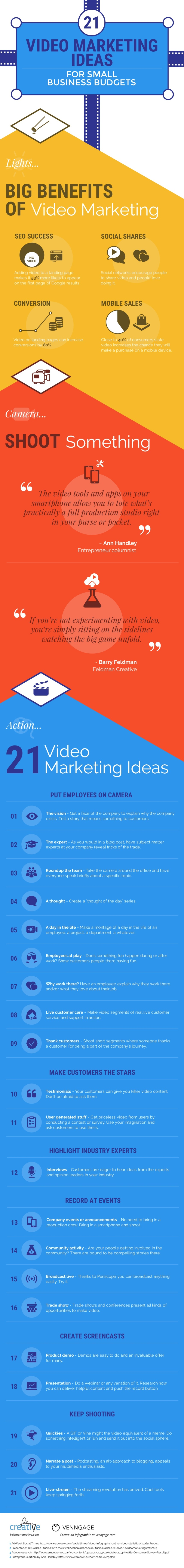 21 ideas para vídeo marketing de bajo presupuesto