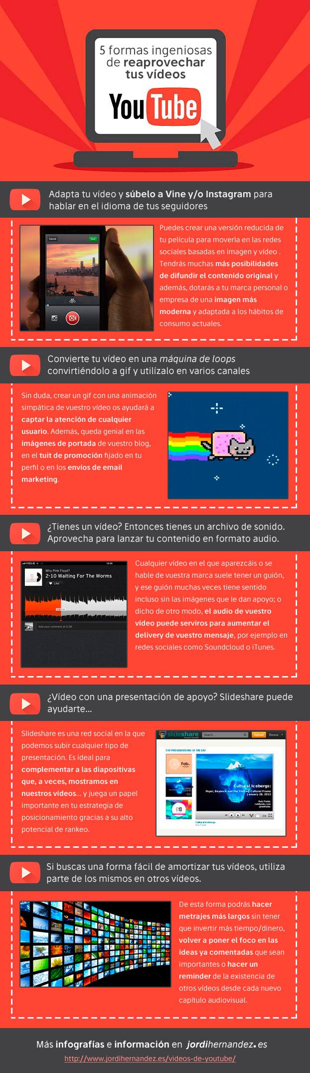 5 formas ingeniosas de reaprovechar tus vídeos de Youtube