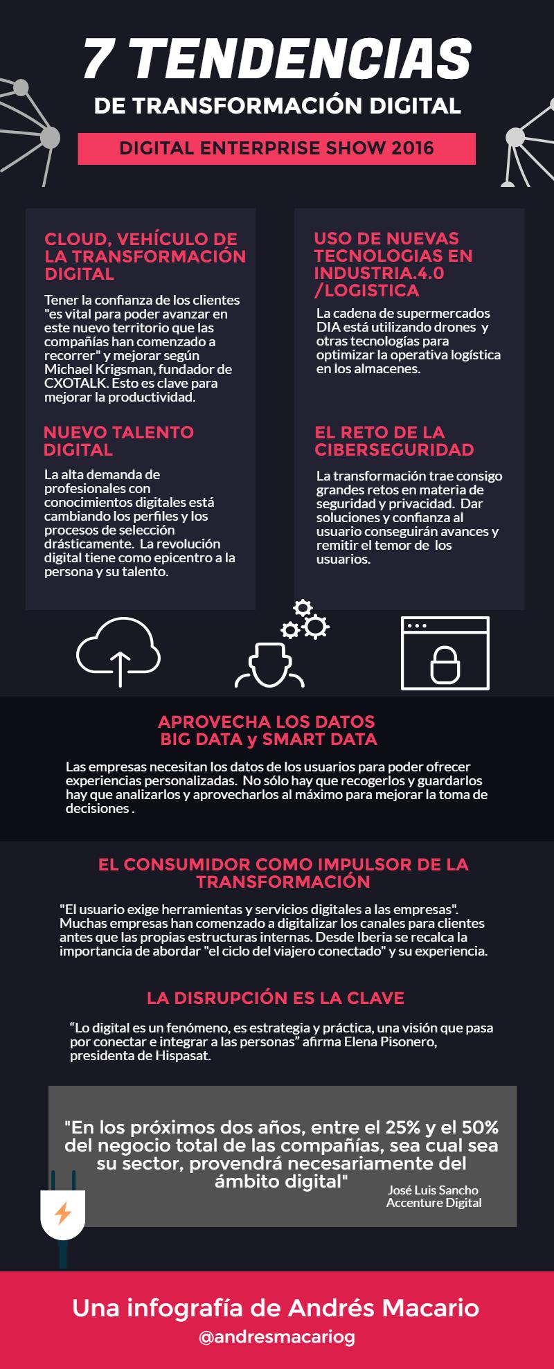 7 Tendencias de Transformacion Digital Infografia Andres Macario
