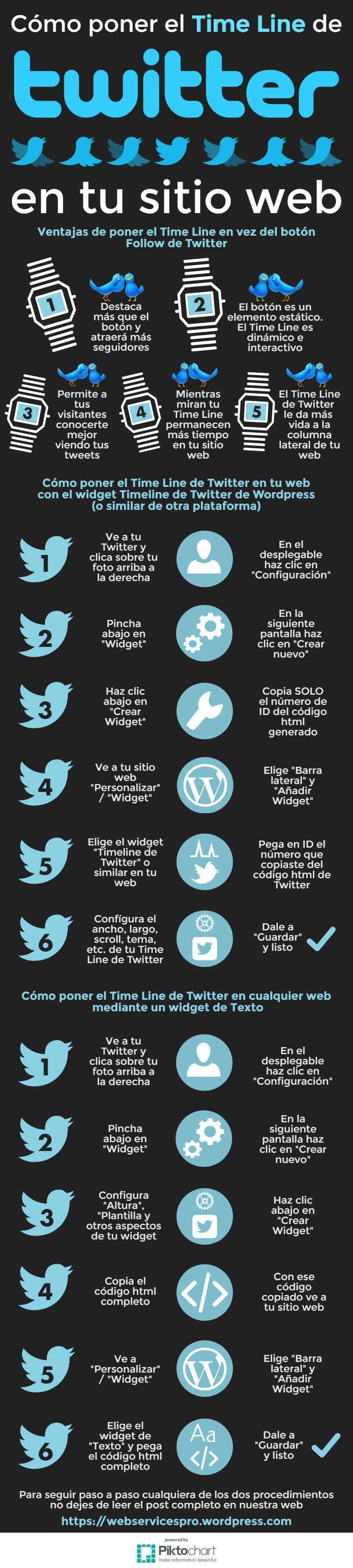 WordPress: Cómo añadir el Timeline de Twitter