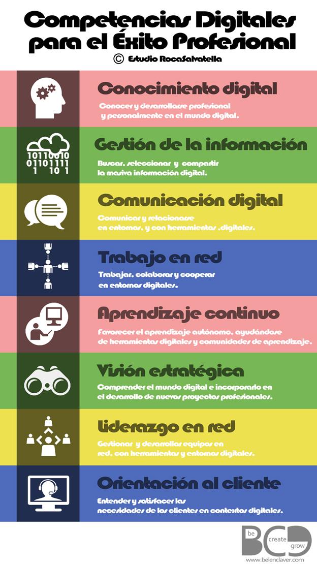 Competencias-Digitales-infografia