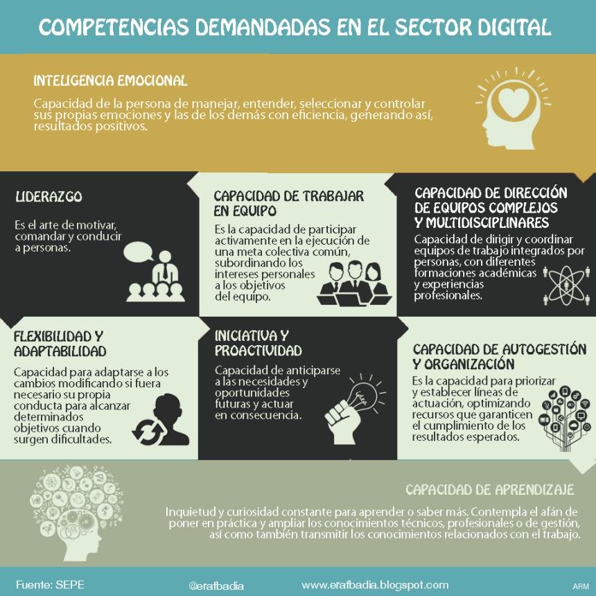 Competencias demandadas para trabajar en el sector digital