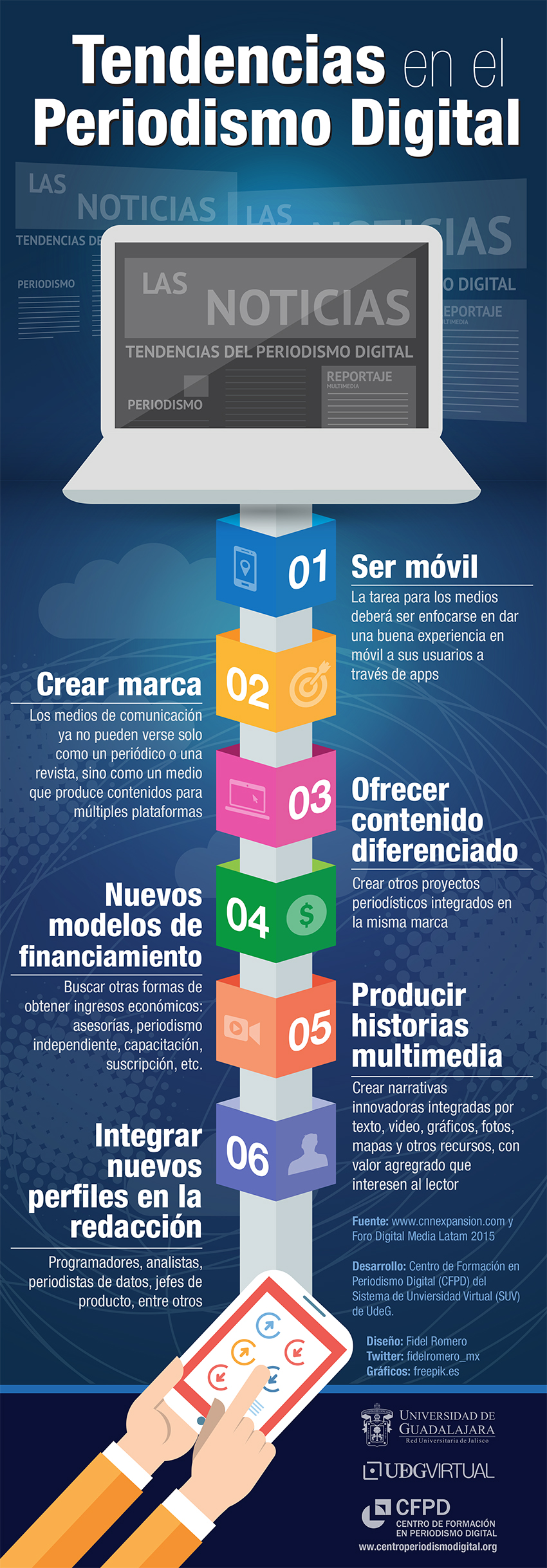 tendencias-periodismo-digital-infografia