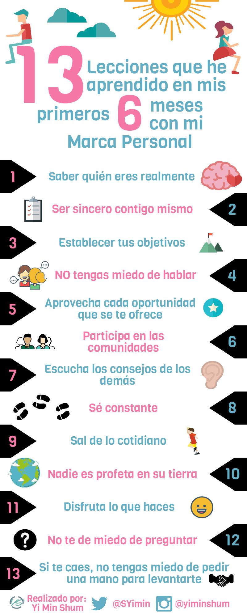 13 consejos sobre Marca Personal