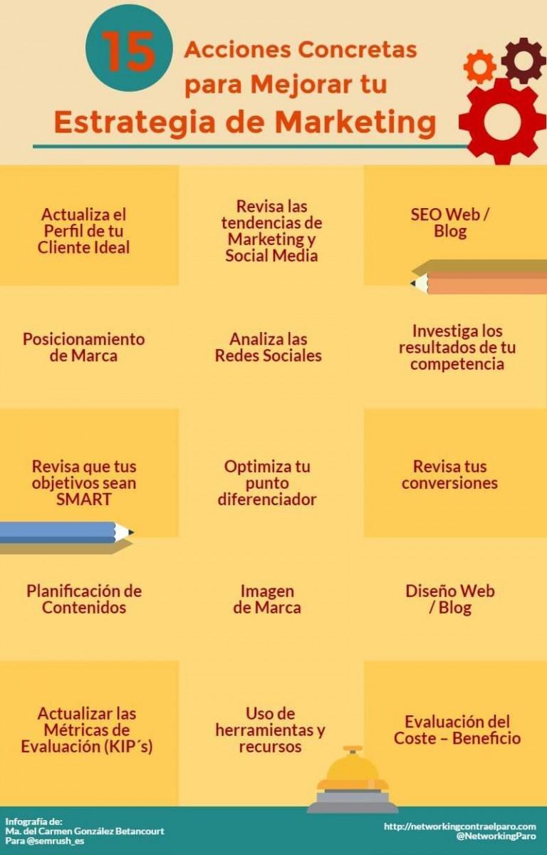 15 acciones para mejorar tu Estrategia de Marketing