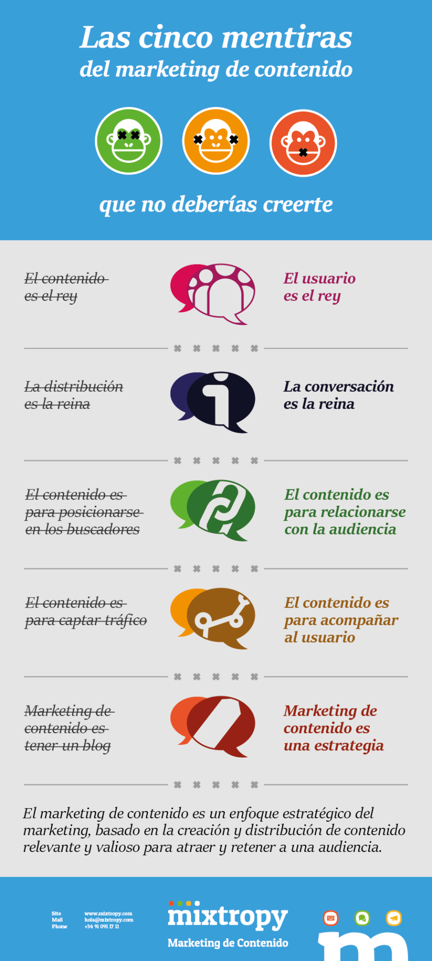 5-mentiras-del-marketing-de-contenido-infografia
