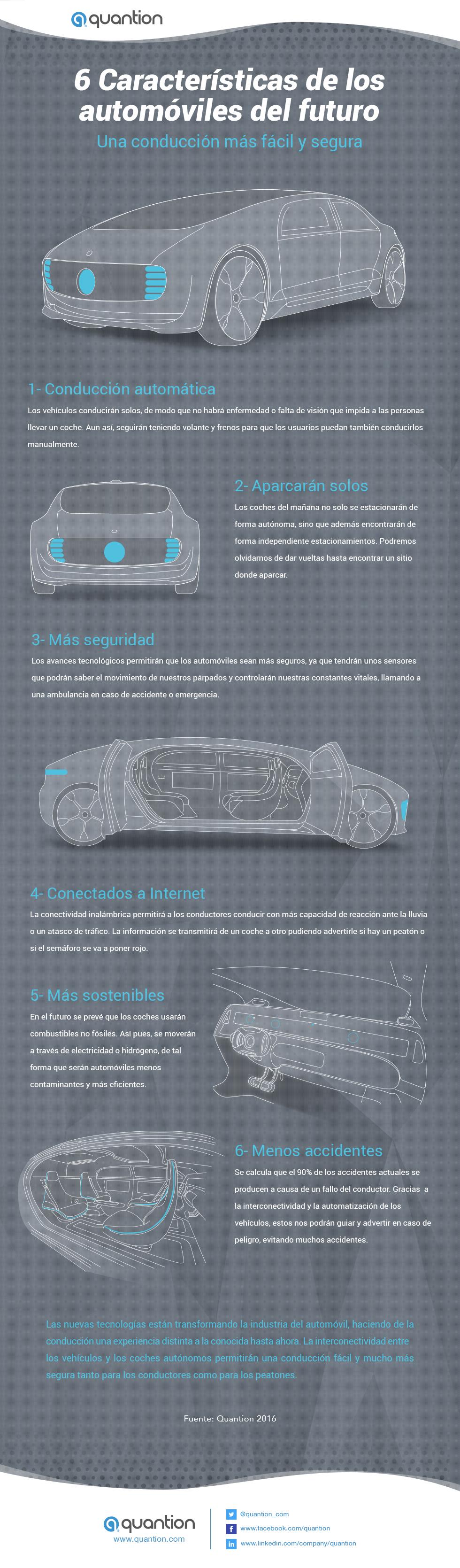 6 características de los automóviles del futuro