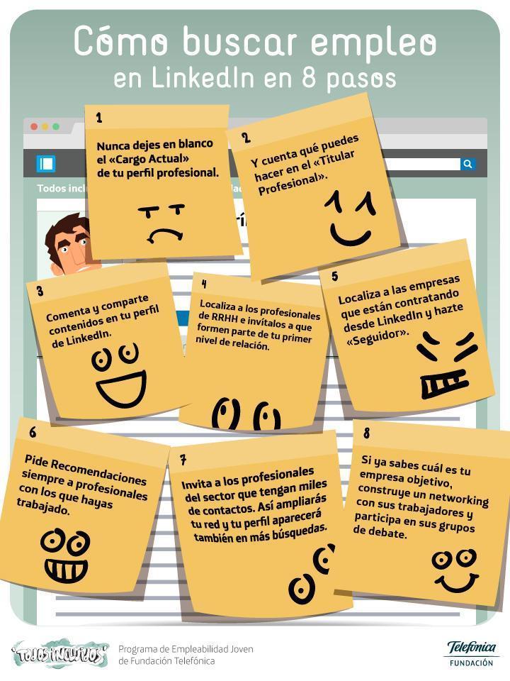 Cómo buscar empleo en LinkedIn en 8 pasos