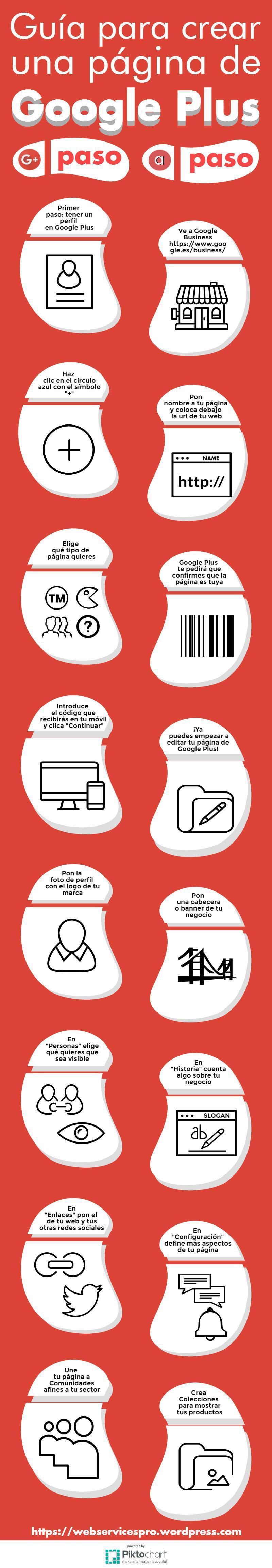 Cómo crear una página de Google +