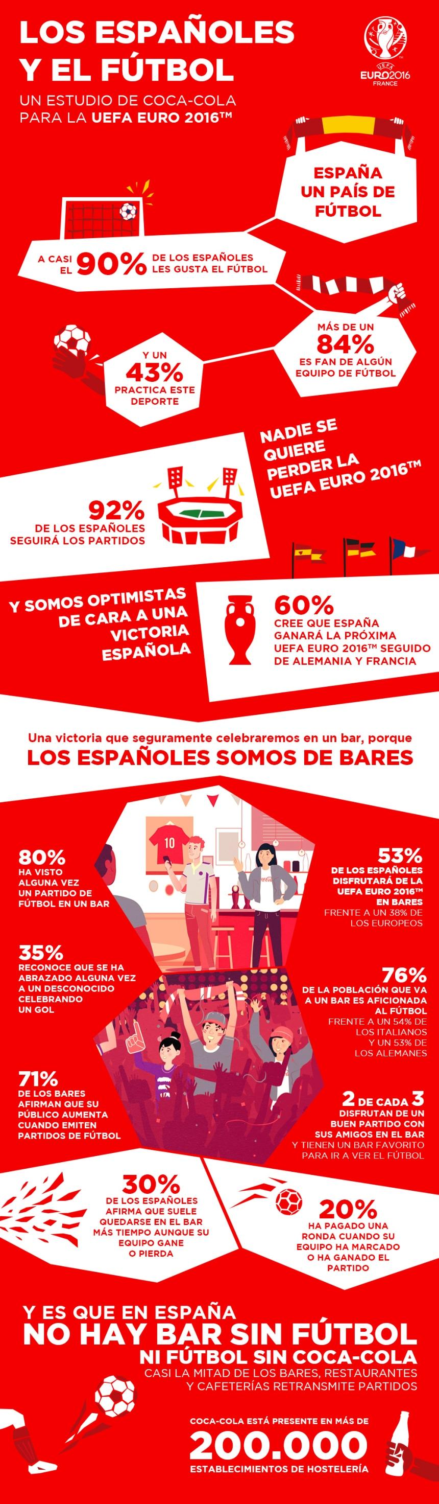 espanoles-futbol-infografia