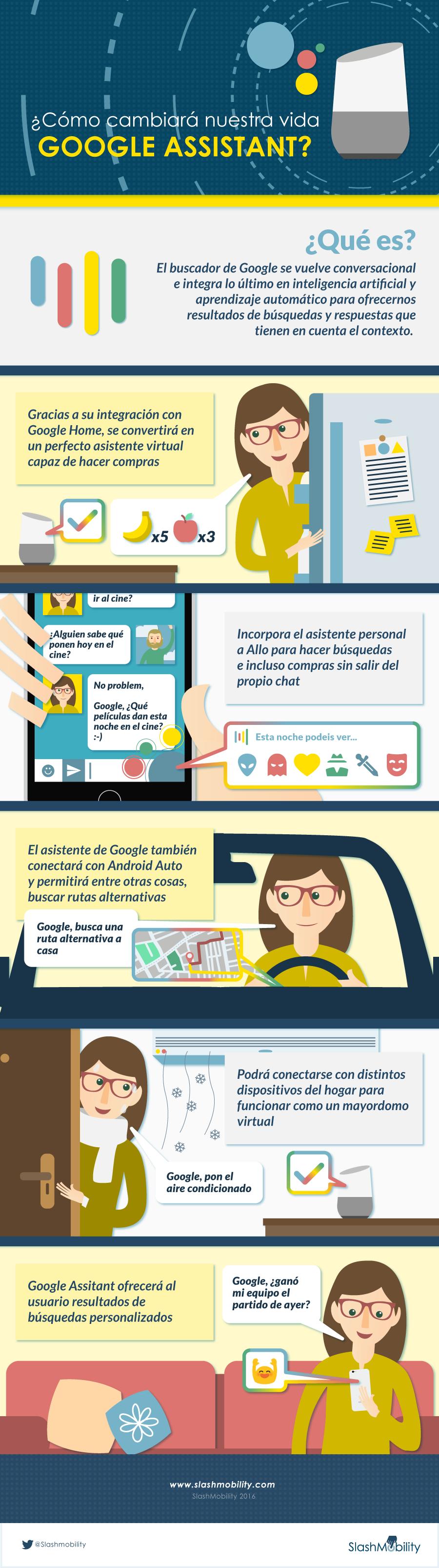 google-assistant-infografia