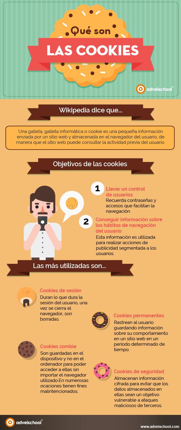que-son-las-cookies-infografia