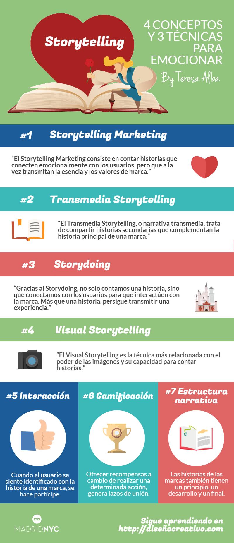 Storytelling: 4 términos y 3 técnicas para emocionar