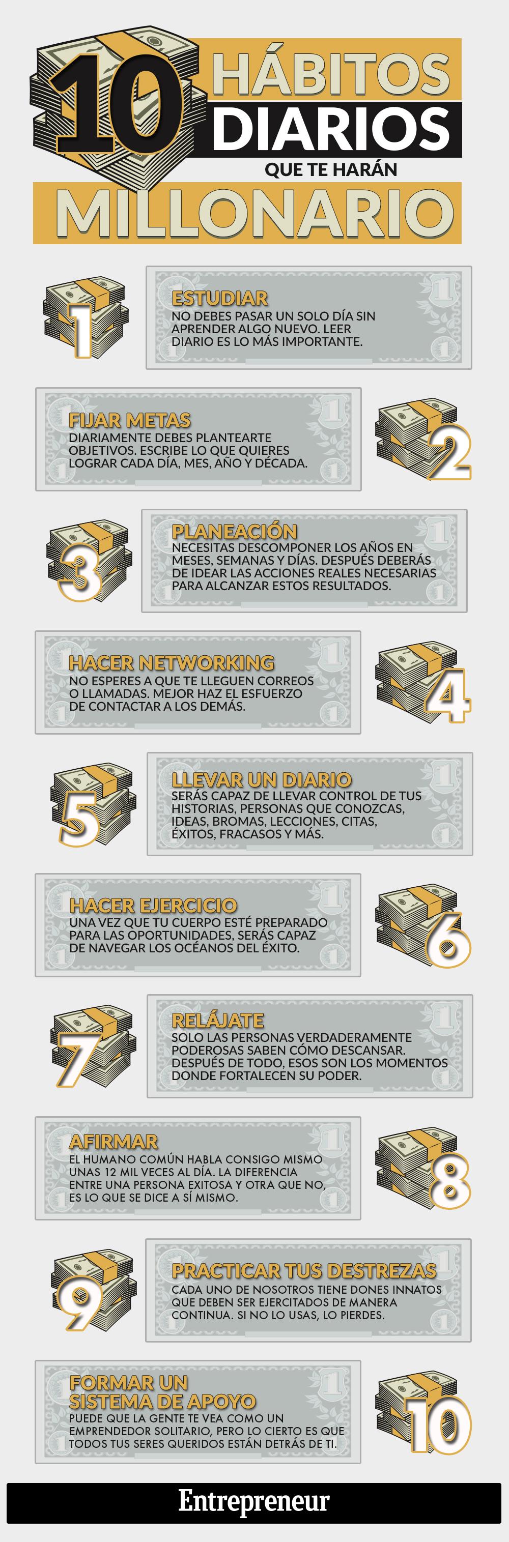 10-habitos-que-te-haran-millonario-infografia