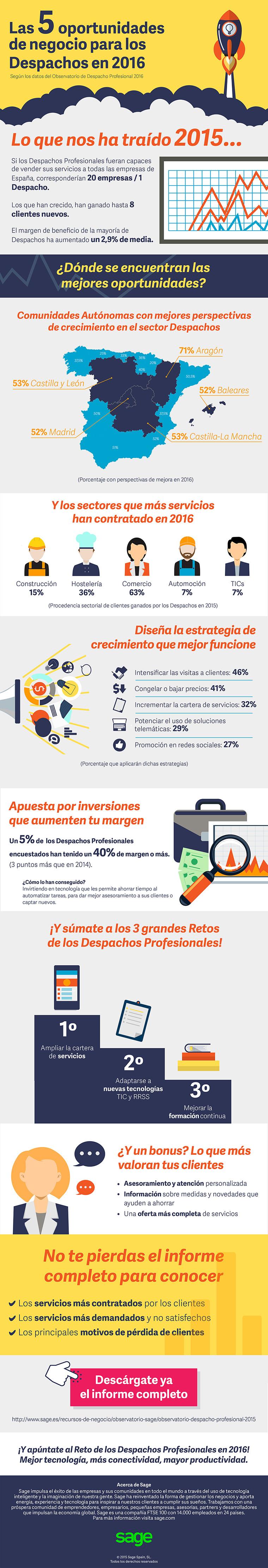 5-oportunidades-despachos-profesionales-infografia
