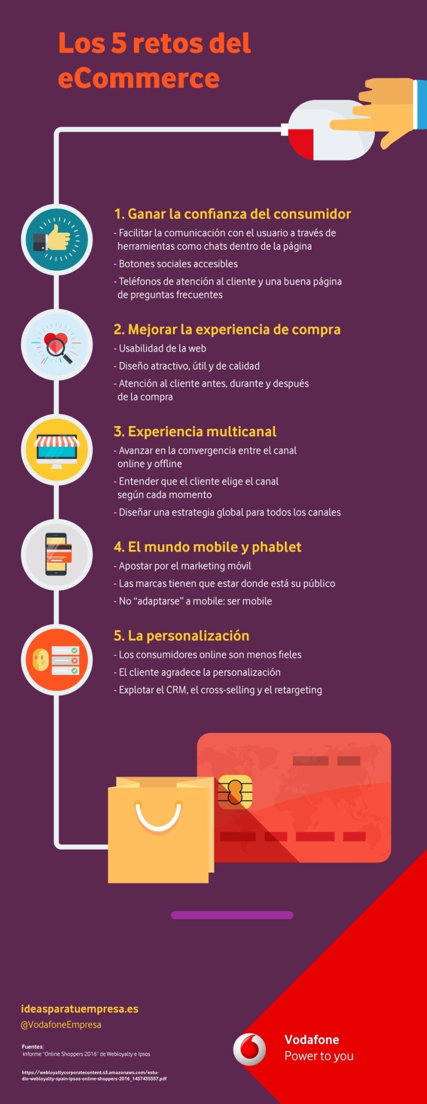 Los 5 retos de Comercio Electrónico