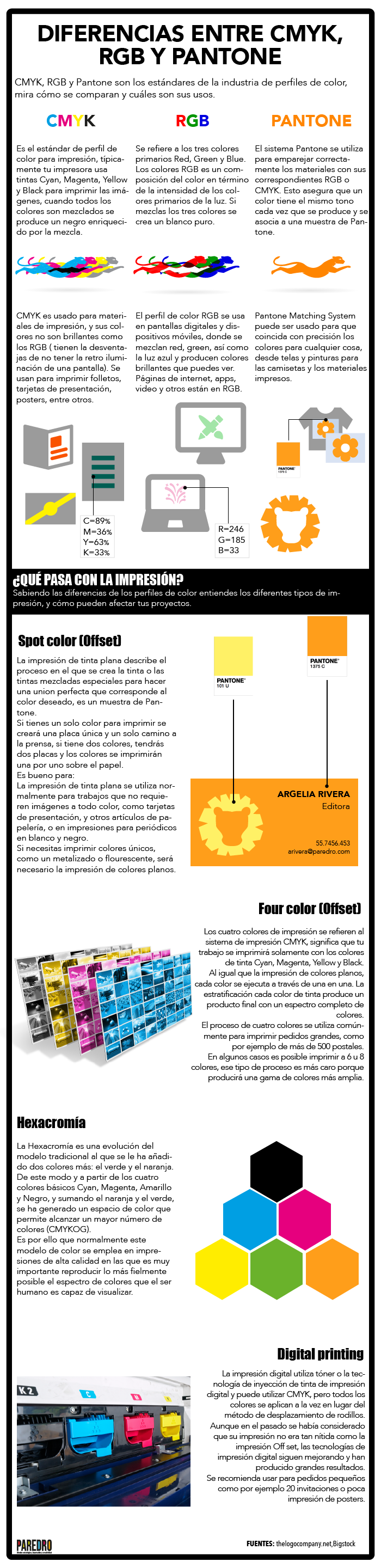 Color: Pantone vs CMYK vs RGB