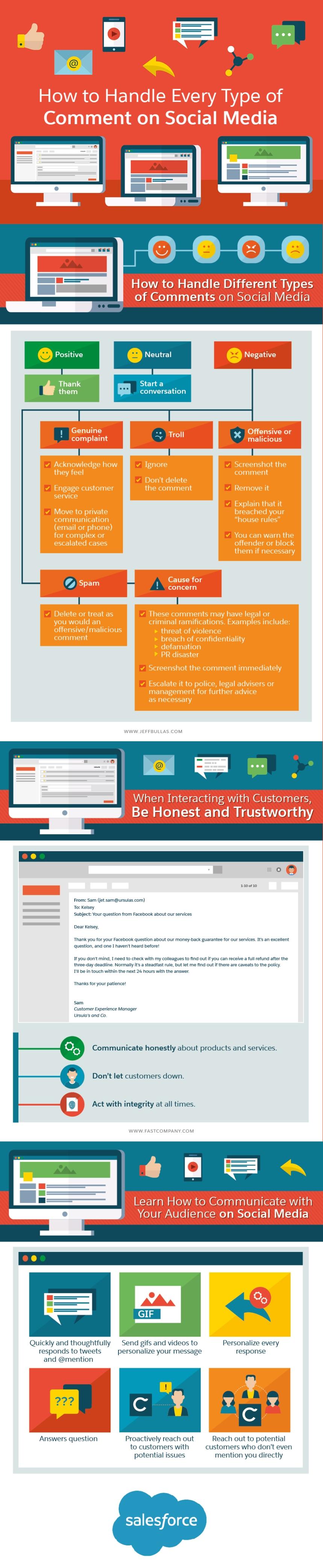Cómo manejar diferentes tipos de comentarios en Redes Sociales