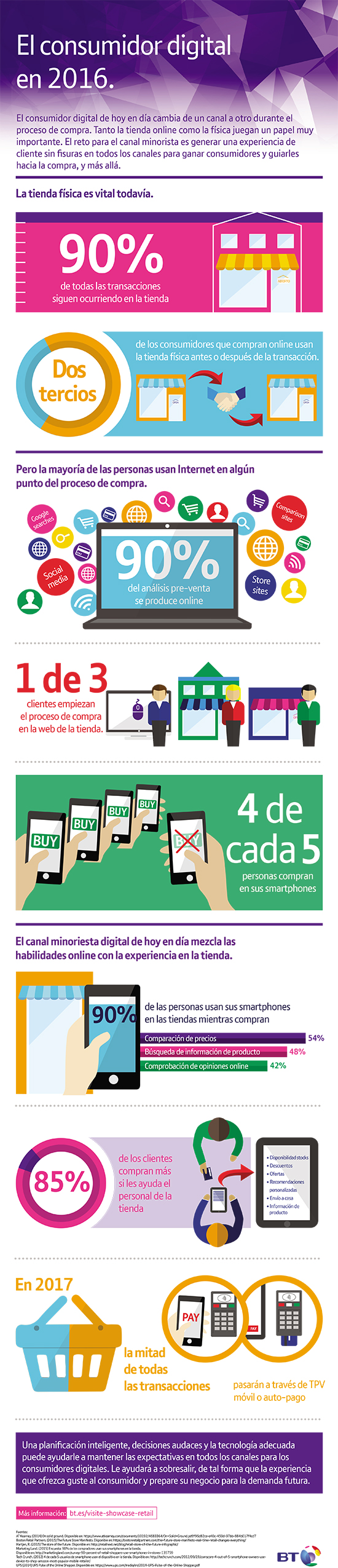 el-consumidor-digital-infografia