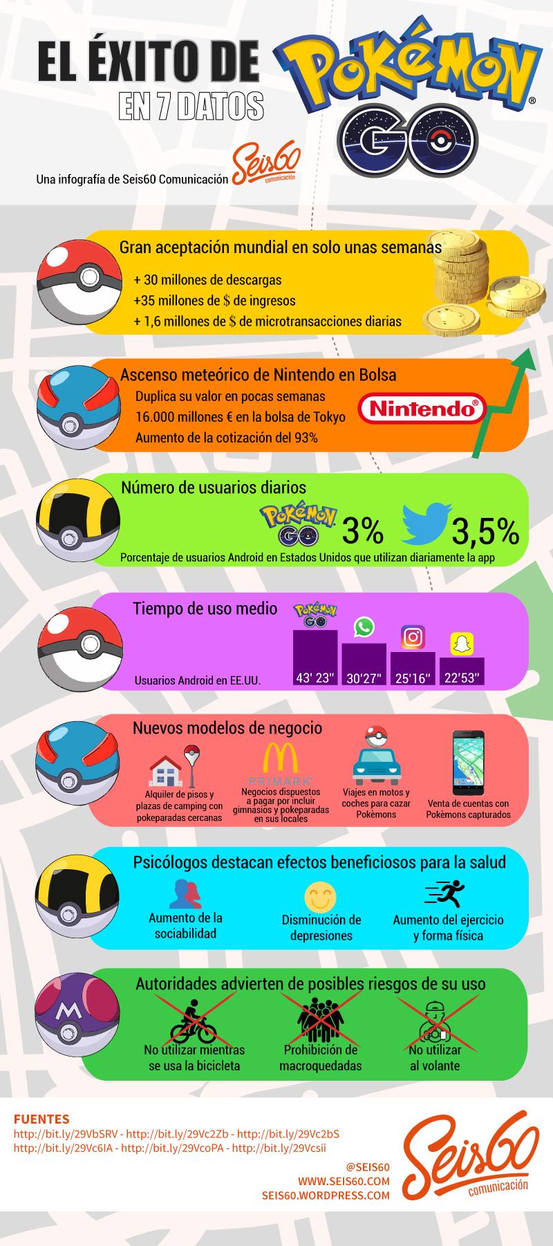 exito-pokemon-go-7-datos-infografia