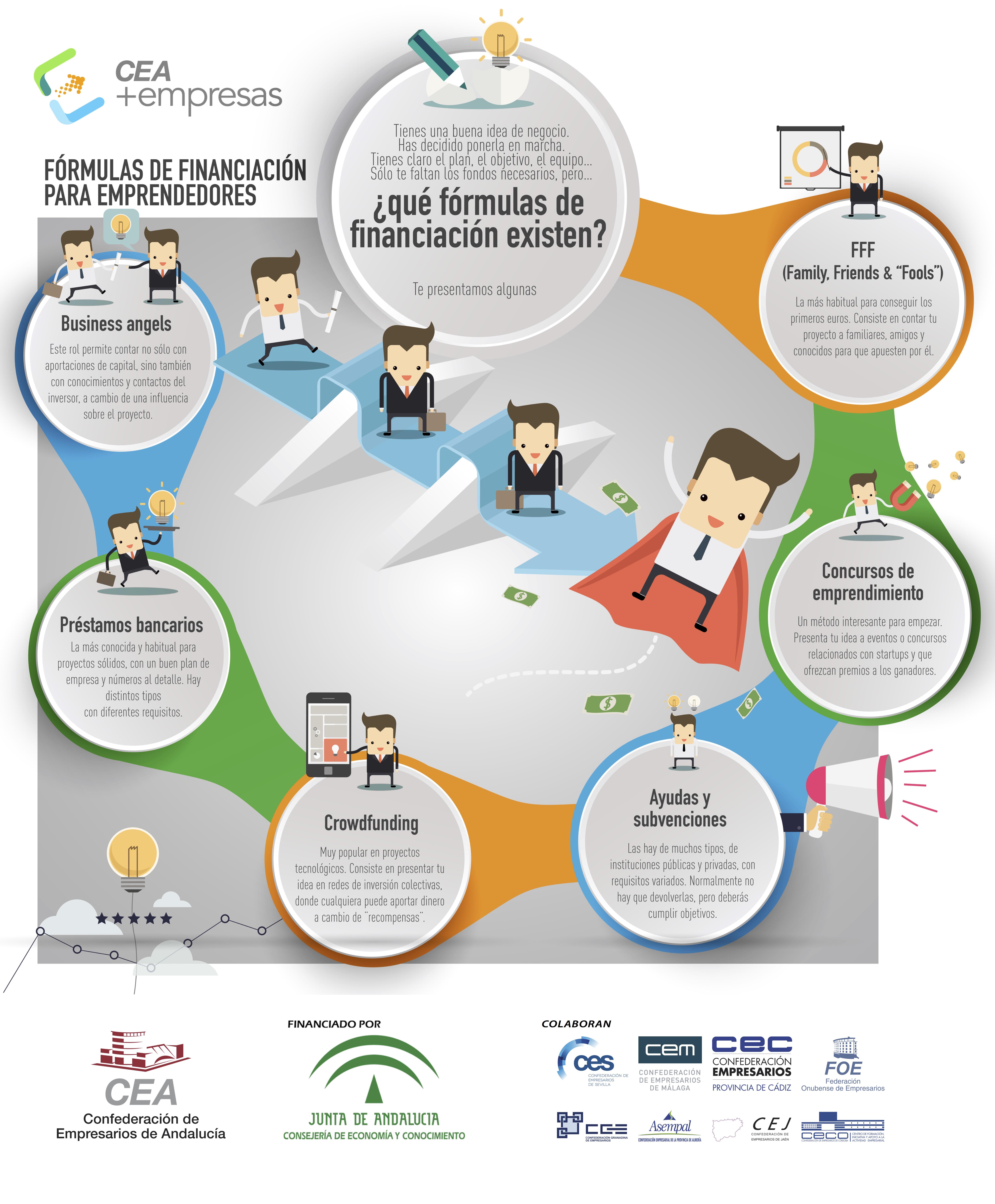 formulas-financiacion-infografia