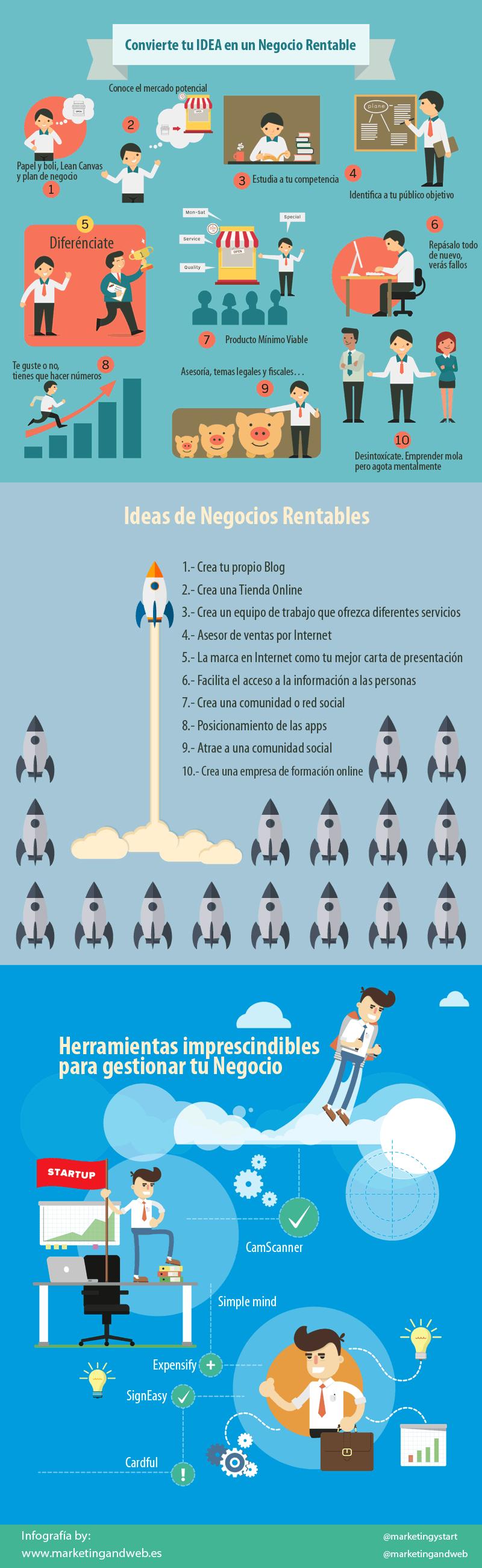 Convierte tu Idea en un Negocio Rentable #infografia