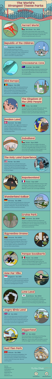 Los Parques Temáticos más extraños del Mundo