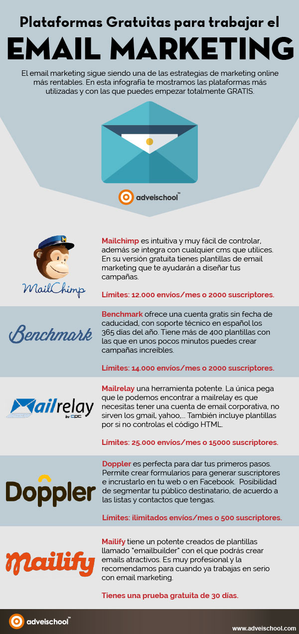 Plataformas gratuitas de email marketing