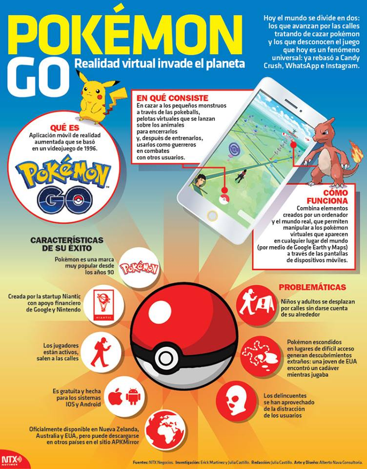 Pokemon Go: realidad aumentada que invade el Planeta