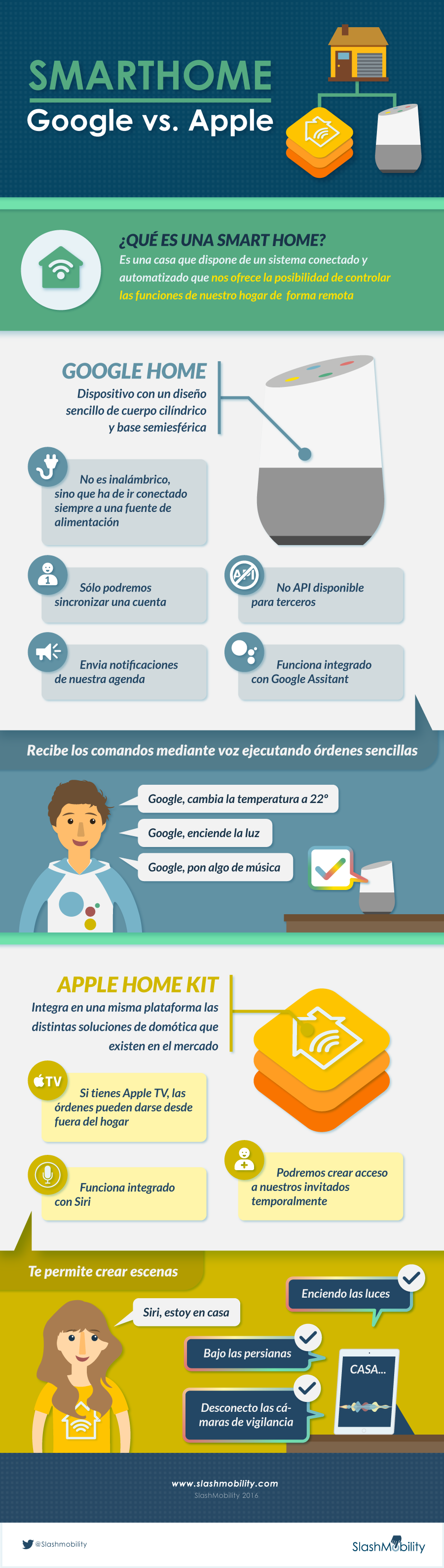 smarthome google vs apple infografia infographic tech. Black Bedroom Furniture Sets. Home Design Ideas