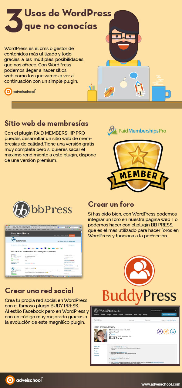 3-usos-de-wordpress-infografia
