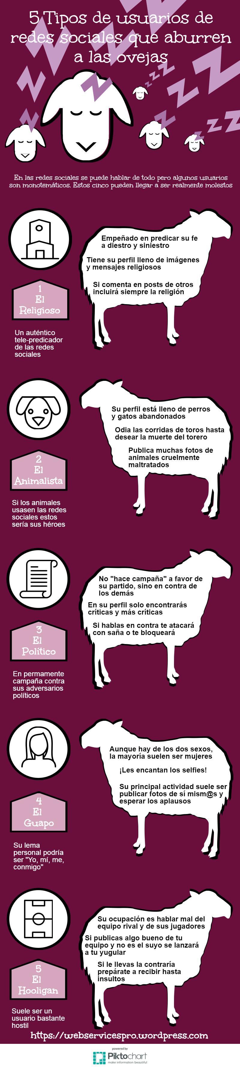 5 tipos de usuarios de Redes Sociales que aburren a las ovejas